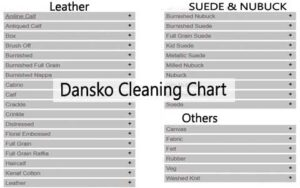 What's the cleaning chart for Dansko shoes?